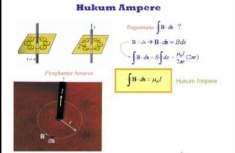 biografi andre marie ampere penemu hukum ampere