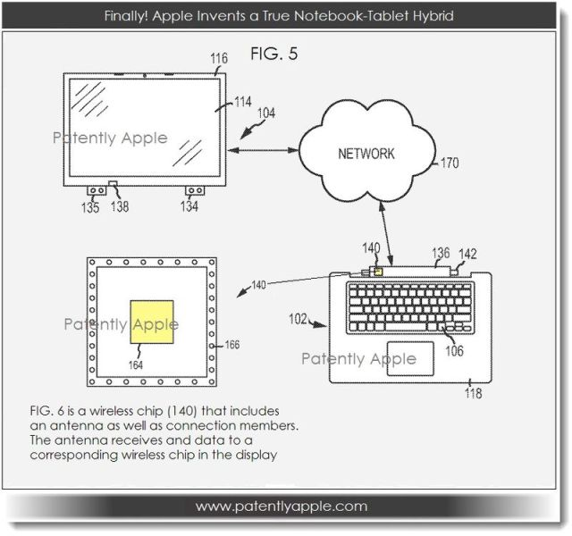 Apple pode produzir Mac que se transforma em iPad