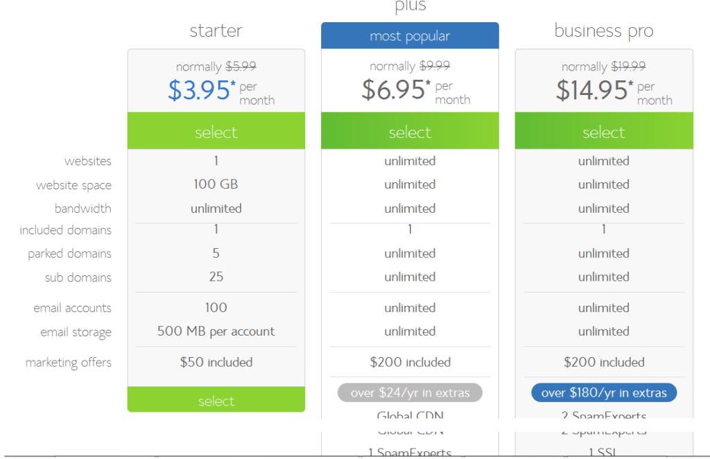 Select starter plan