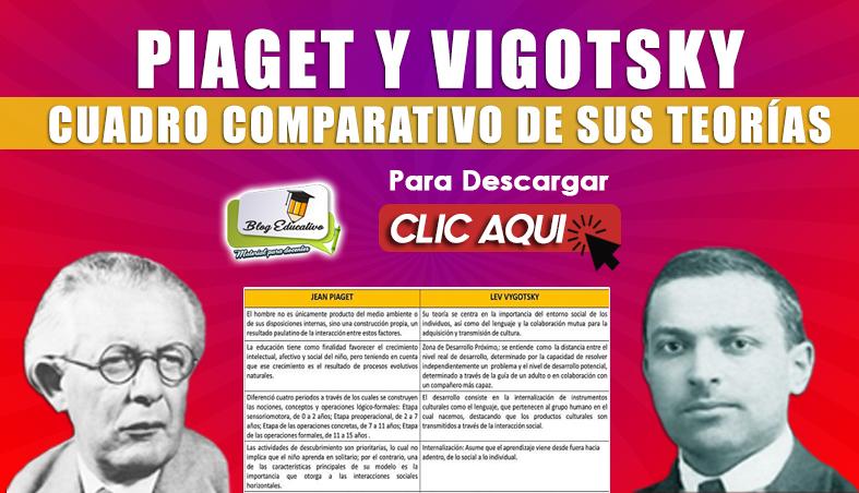 PIAGET y VIGOTSKY Cuadro Comparativo de sus Teorías