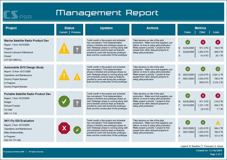 CS Project Status Reporting (PSR), l'extension idéale à Microsoft Project Server pour la gestion de rapports d'état enrichis (4/4)