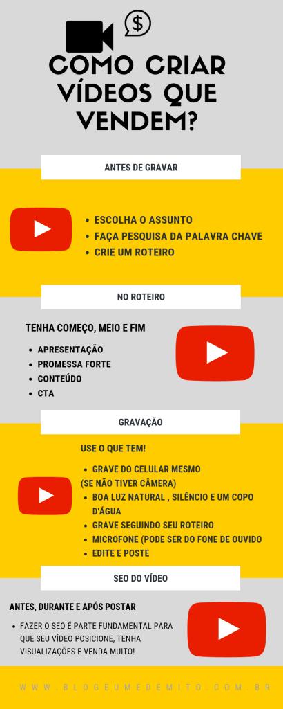 infográfico-curso-canal-que-vende-thays-knight