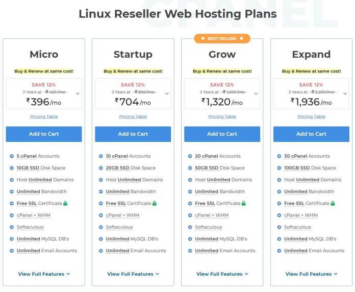 MilesWeb's Linux Reseller Hosting Plan
