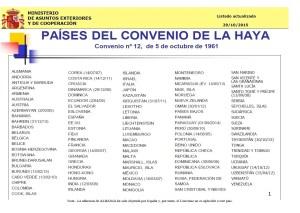 Foto países firmantes Convenio de la Haya 29.10.2015