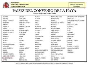 foto-lista-actualizada-paises-firmantes-convenio-haya-maec-30-08-2016