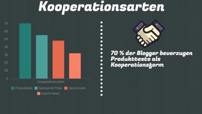 Blogfamilia-Eltern-blogger-umfrage-ergebnisse (1)