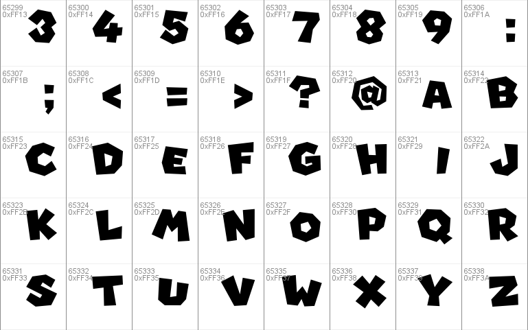 Super Mario Font Free For Personal Commercial Modification Allowed Redistribution Allowed