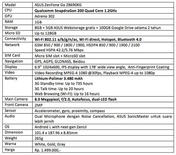 Spesifikasi Teknis ASUS ZenFone Go ZB690KG