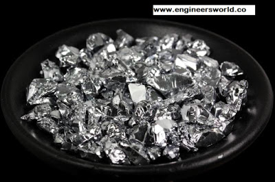 chromium Top 5 Strongest Metal on the Earth.