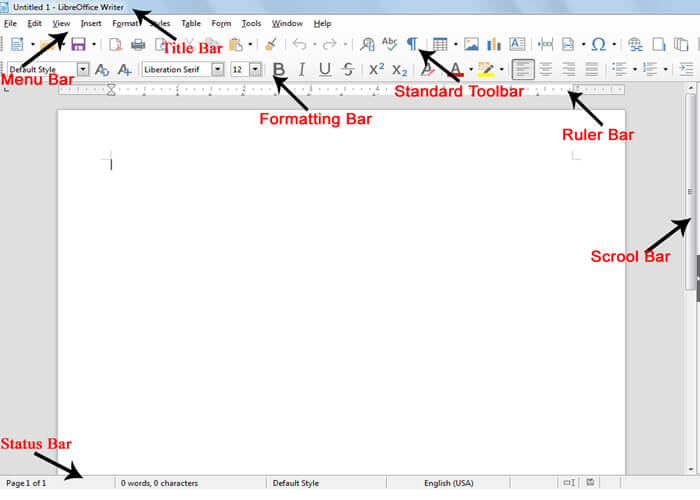Components of LibreOffice Writer