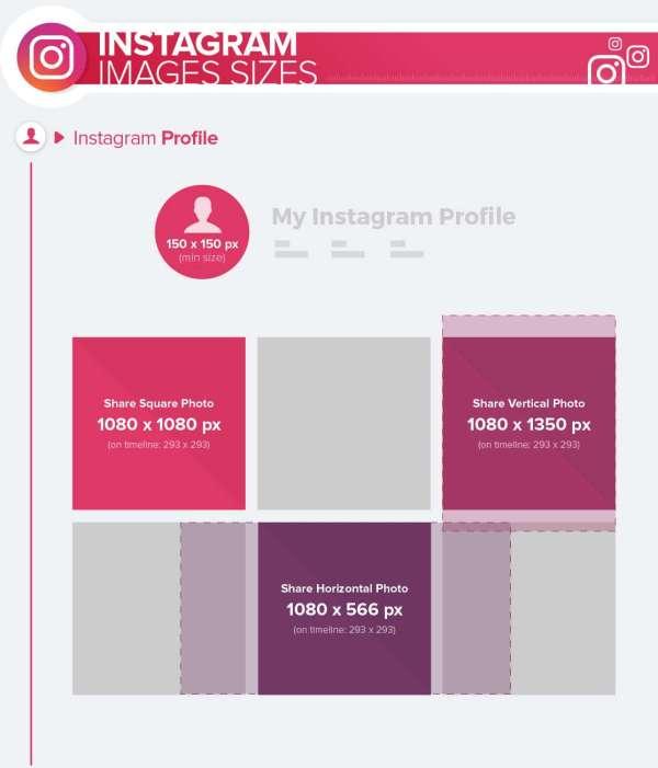 tamaño de imágenes en Redes Sociales 2018