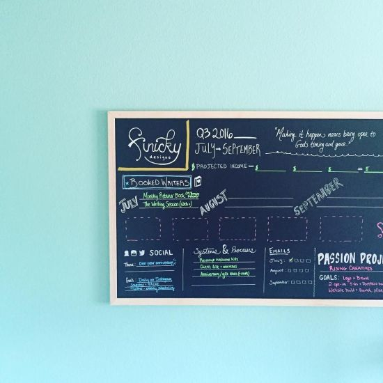 8 Ways The Chalkboard Method Helps You Get What You Want