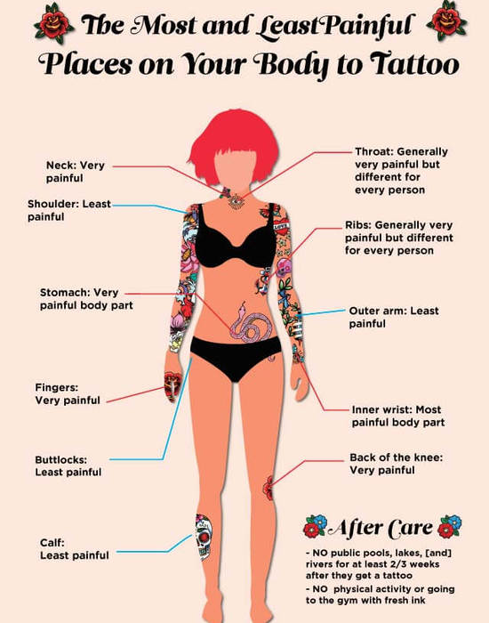 5 Things To Know Before Getting A Tattoo