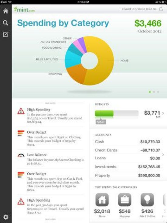 8 Budgeting Tips As An Adult