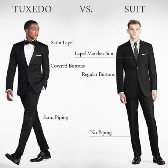 *Wedding Outfits For Men To Look Sharp In