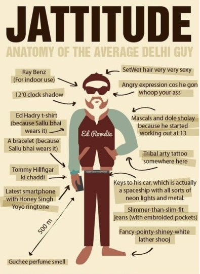 Delhite