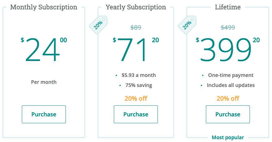 prowritingaid premium plus discounted pricing