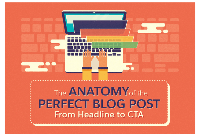 Is this the perfect blog post? (infographic)