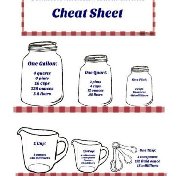 Need to convert your recipe measurements? Print this handy Kitchen Measurement Cheat Sheet out and hang on the inside of your cabinet for easy reference. It has most of the common measurement equivalents used in recipes.