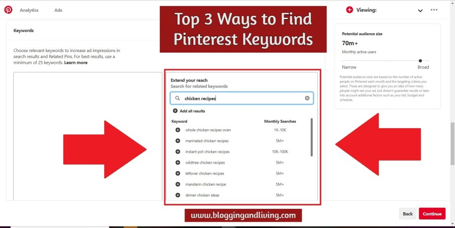 Pinterest keywords