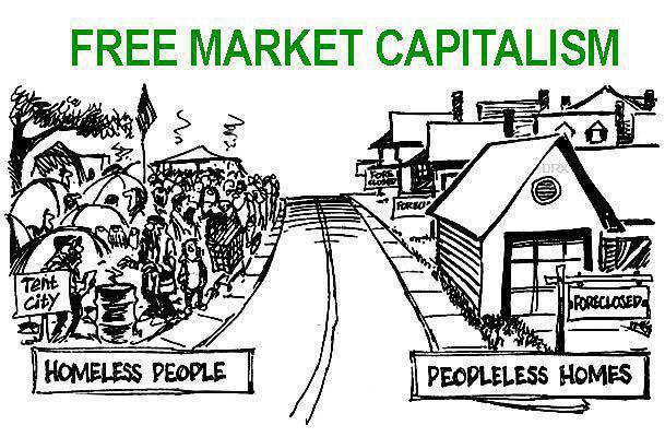Image result for free market