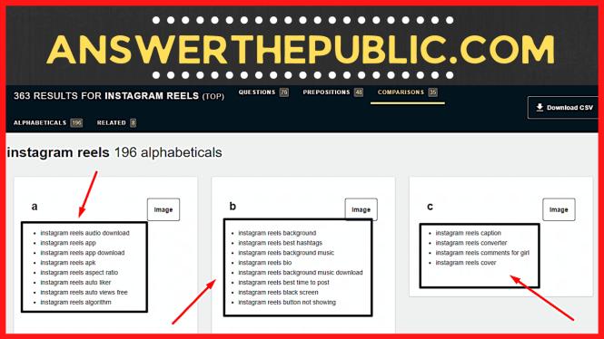ANSWERTHEPUBLIC.COM Free keyword research tool