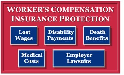 what_workers_compensation_insurance_typically_covers-400b