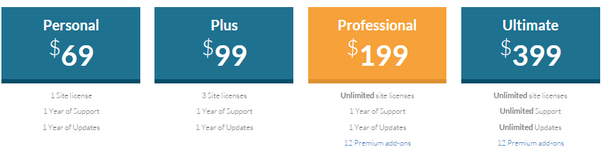Pricing - WordPress Rich Snippets