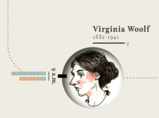 Woolf wake-up time