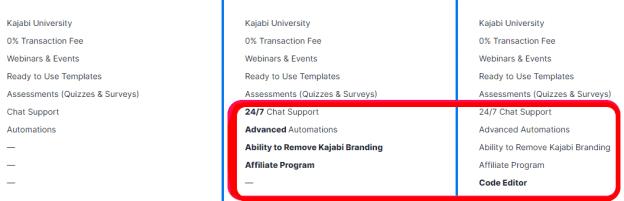 Kajabi support
