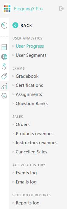 LearnWorlds user analytics