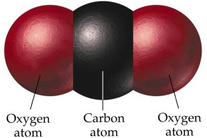 Carbon-Dioxide-Molecule