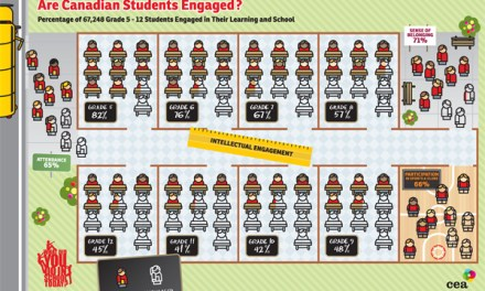 Rethinking Reading for Learning with an Engagement Lens