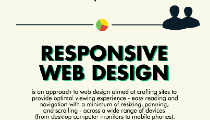 responsive design for newbies