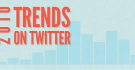 'Las Reliquias de la Muerte', en el Top 10 de los 'Trends' Más Populares de 'Twitter' en 2010