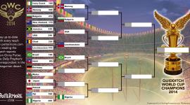 Avanza la Copa Mundial de Quidditch en Argentina; Ginny Potter Reporta todos los Detalles!