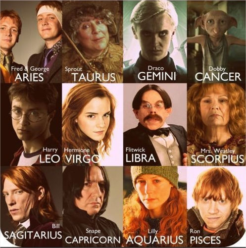 Harry Potter BlogHogwarts Personajes Zodiaco