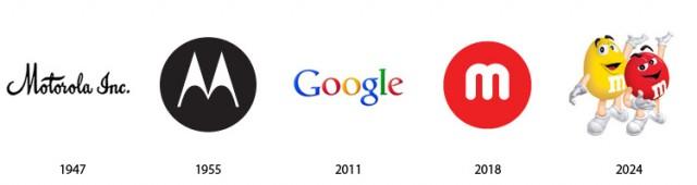 O passado e o futuro das marcas de empresas famosas
