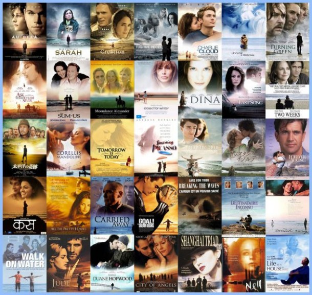 A falta de criatividade em pôsteres de filmes