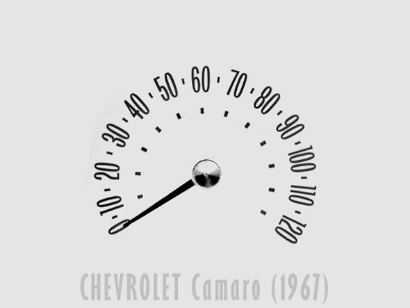 Evolução dos velocímetros dos carros da Chevrolet