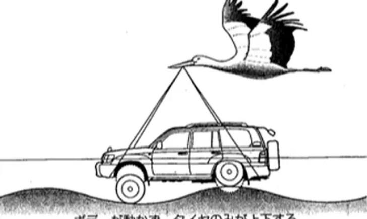 スバル【ドライブモードセレクト】と【電子制御ダンパー】を現役メカニックが解説|スカイフック理論