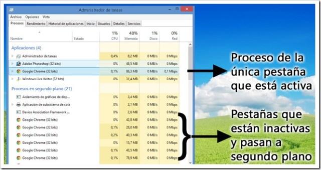 Administrador de tareas Windows 8 TooManyTabs