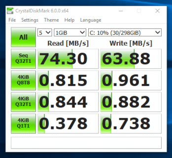 Dell Latitude E5430 - Benchmark Hard disk