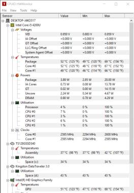 Lenovo ThinkPad S1 Yoga - Monitorizare temperaturi