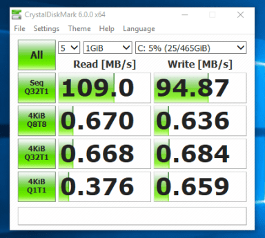 HP 255 G2 - test viteza HDD
