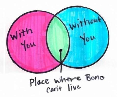 Place where Bono can't live: A) With You B) Without You C) The overlap in between