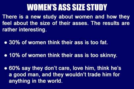 Women's Ass Size Study: There is a new study about women and how they feel about the size of their asses.  The results are rather interesting.  - 30% of women think their ass is too fat.  - 10% of women think their ass is too skinny.  - 60% say they don't care, love him, think he's a good man, and they would't trade him for anything in the world.