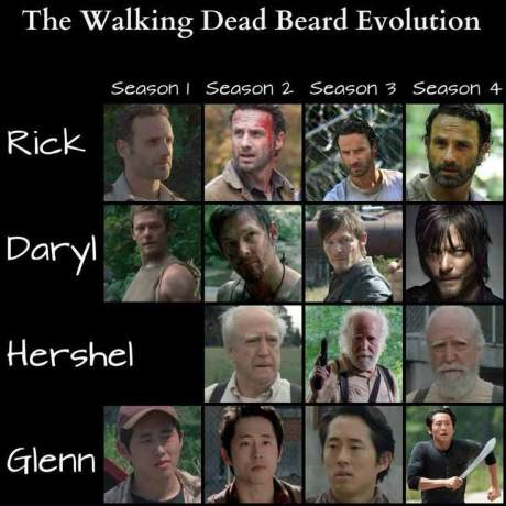 The Walking Dead Beard Evolution, featuring Rick, Daryl, Hershel and Glenn.