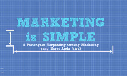 Marketing is Simple