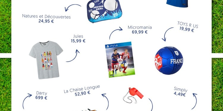 EURO 2016 shopping Place des Halles Strasbourg selection